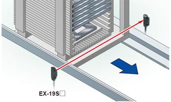 狭光束,实现1m长距离检测。