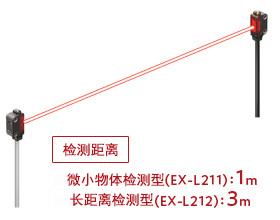 超小型 EXL200
