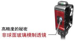 耐水和塵埃的保護構造IP67