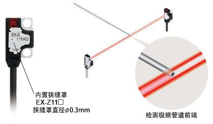 能以无狭缝检测出φ0.3mm的微小物体 EX-Z11□
