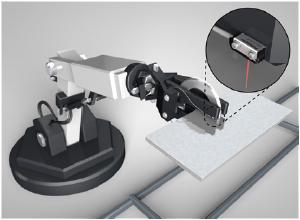耐彎曲電纜型全機型系列陣容