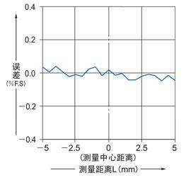 HG-C1030(-P)