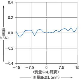 HG-C1050(-P)