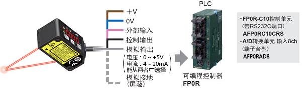 配备0~5V的模拟电压输出