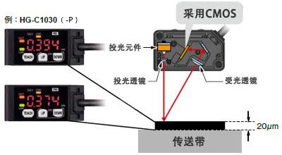cmos型微型激光位移传感器hg-c