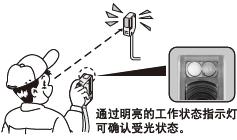 光轴调节简易