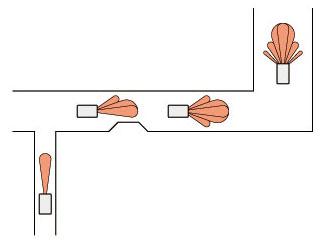 检测区域可根据路线状况选择