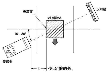 牢固型光电传感器[放大器内置]