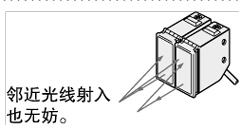 自動防干擾功能[回歸反射型/擴散反射型]