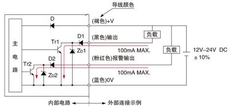 放大器分离型 通过检测型光电传感器