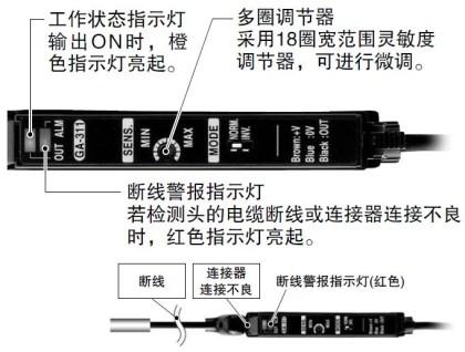 配備斷線警報指示燈·工作狀態指示燈