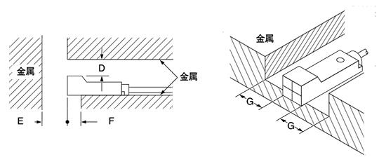 顶端检测型、GL-18H/18HL型