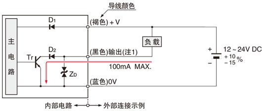 输出未装备短路保护电路