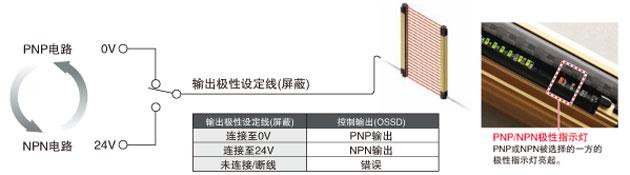 PNP/NPN的兩種極性