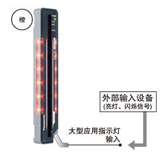 可用于各种用途,并能简化装置的[大型应用指示灯]