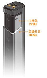 追求輕量的[樹脂機身]和提高堅固性的[金屬內框架],採用將兩者加以組合的獨特的雙重構造。