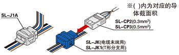 支线与干线的连接以及S-LINK V I/O单元与干线的连接