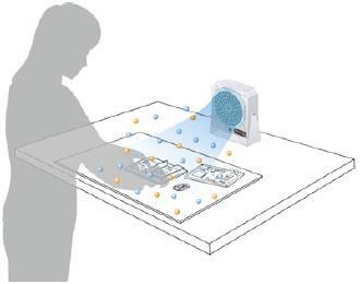 单元生产时的带电防止