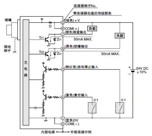 输入输出电路图