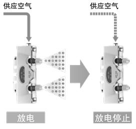 空气供应监控功能 [新提案]