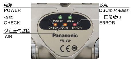 确保消除静电的辅助功能