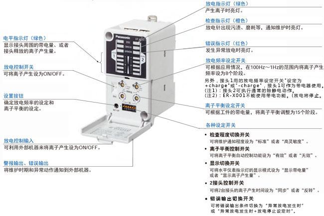 配备有多种功能、可连接2个接头的控制器