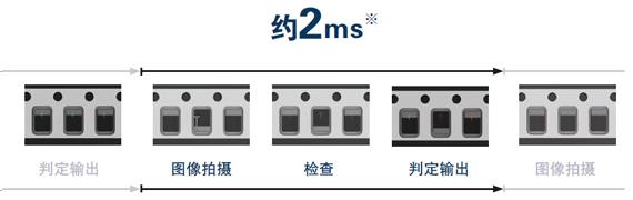 [应用示例]电子零件的方向检查